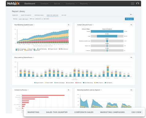 How HubSpot's Reporting Add-on Will Revolutionize Your Company