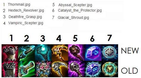 User blog:Ruaisu/New Item Icons in the PBE | League of